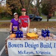 Remodeling Company Mclean Virginia support